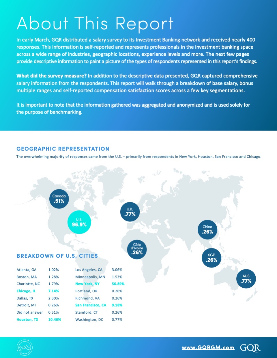 Middle market investment banks salary survey brendel investments bismarck nd map